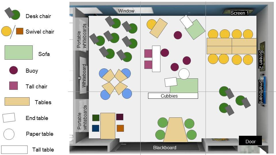 A floor plan of the Active Learning Center. The room is arranged differently than conventional classrooms. Instead of rows of desks facing the front of the room, chairs, tables, and sofas are arranged in groups so that students can collaborate with each other on activities.